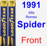 Front Wiper Blade Pack for 1991 Alfa Romeo Spider - Premium