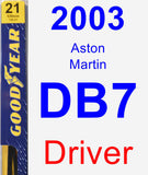 Driver Wiper Blade for 2003 Aston Martin DB7 - Premium