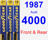 Front & Rear Wiper Blade Pack for 1987 Audi 4000 - Premium