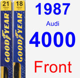Front Wiper Blade Pack for 1987 Audi 4000 - Premium