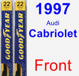 Front Wiper Blade Pack for 1997 Audi Cabriolet - Premium