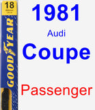 Passenger Wiper Blade for 1981 Audi Coupe - Premium