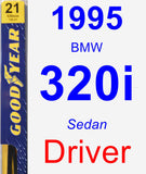 Driver Wiper Blade for 1995 BMW 320i - Premium