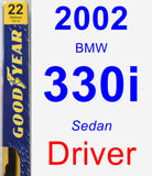 Driver Wiper Blade for 2002 BMW 330i - Premium