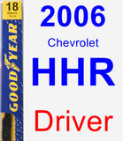 Driver Wiper Blade for 2006 Chevrolet HHR - Premium
