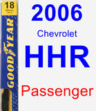 Passenger Wiper Blade for 2006 Chevrolet HHR - Premium