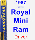 Driver Wiper Blade for 1987 Dodge Royal Mini Ram - Premium