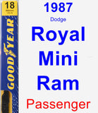 Passenger Wiper Blade for 1987 Dodge Royal Mini Ram - Premium
