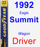 Driver Wiper Blade for 1992 Eagle Summit - Premium