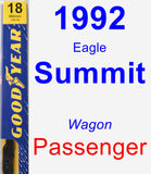 Passenger Wiper Blade for 1992 Eagle Summit - Premium