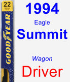 Driver Wiper Blade for 1994 Eagle Summit - Premium