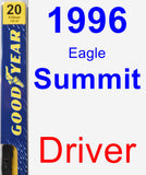 Driver Wiper Blade for 1996 Eagle Summit - Premium