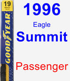 Passenger Wiper Blade for 1996 Eagle Summit - Premium