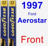 Front Wiper Blade Pack for 1997 Ford Aerostar - Premium