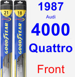 Front Wiper Blade Pack for 1987 Audi 4000 Quattro - Hybrid