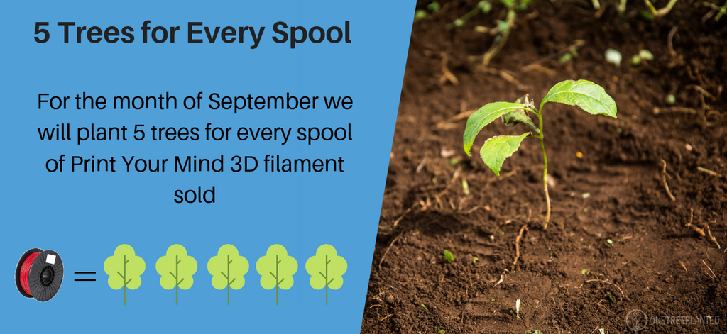 5 trees planted for every spool sold