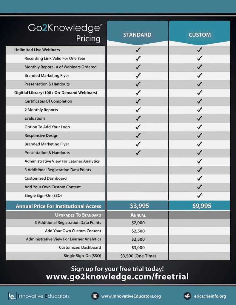 Go2Knowledge Pricing Grid