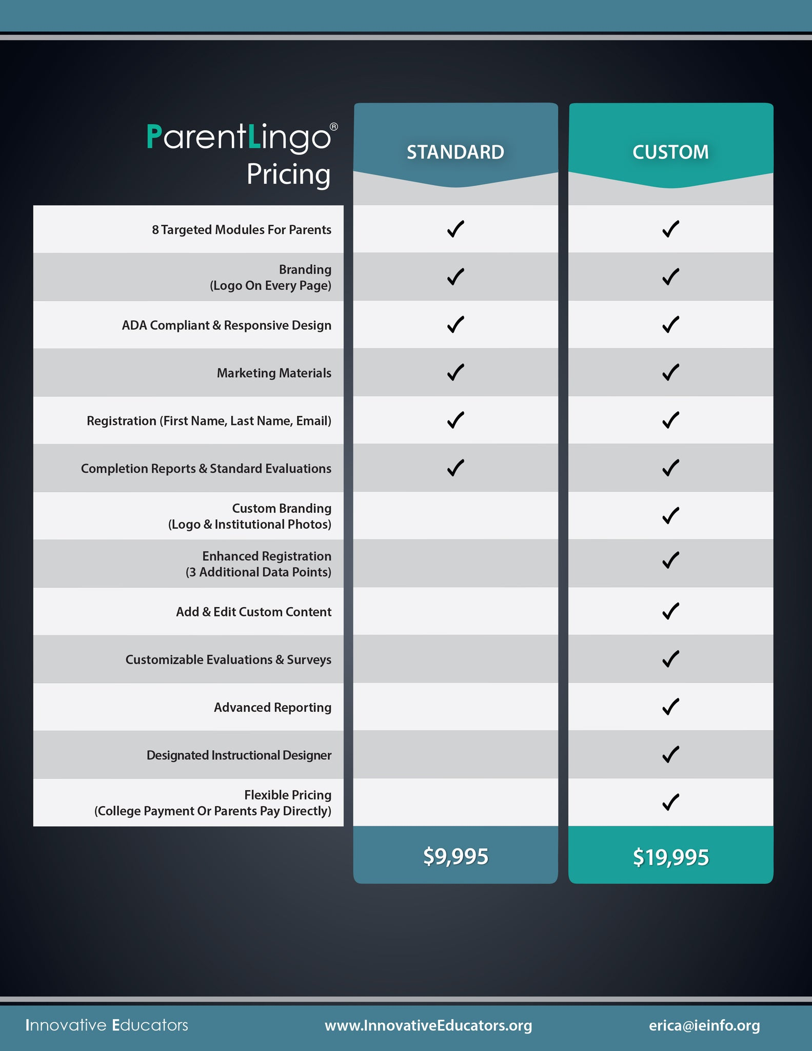 ParentLingo Pricing