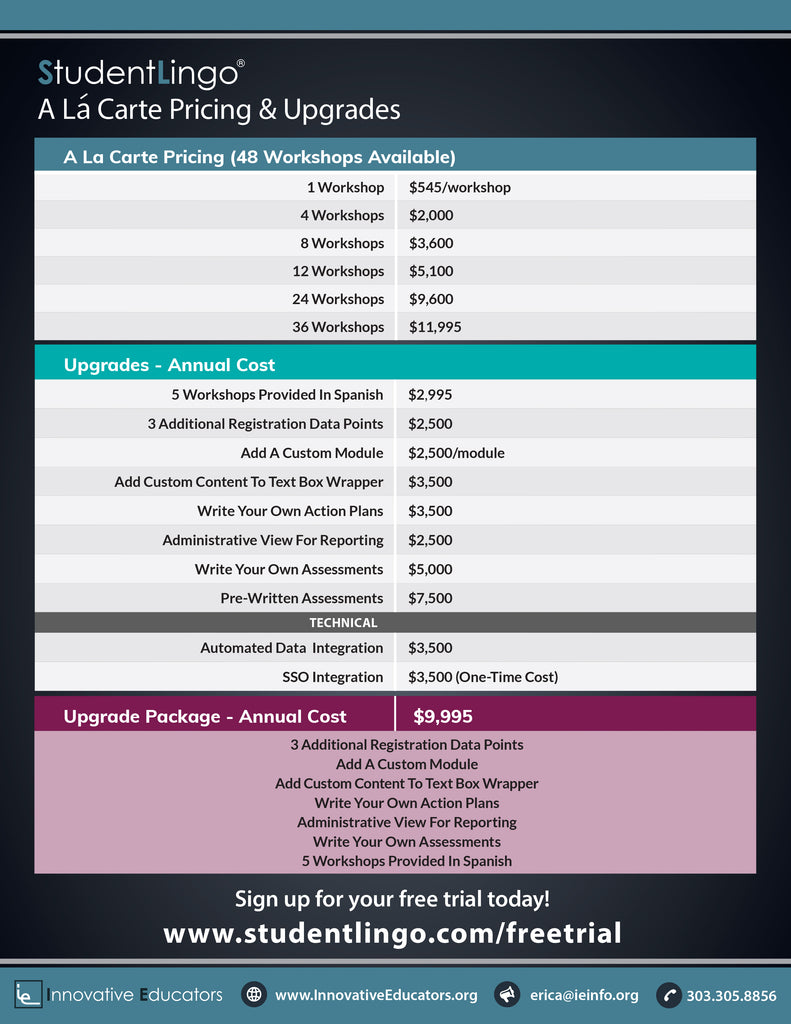 SL Pricing Grid Upgrade options