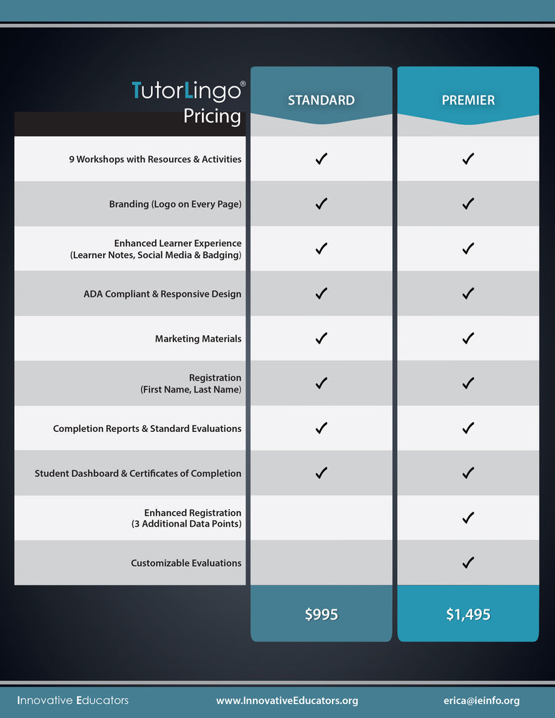 TutorLingo Pricing