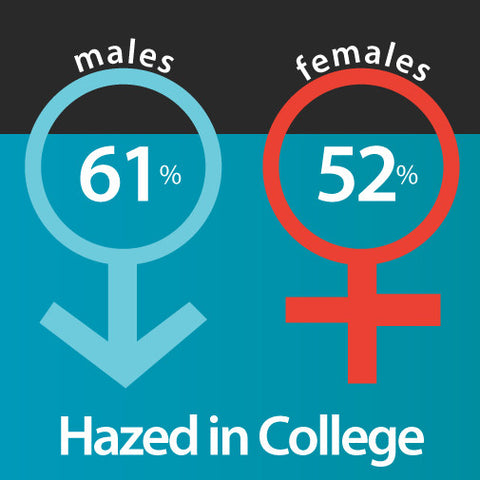 Hazing On Campus: Prevention Research, Strategies & Programming