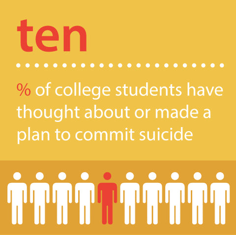 Implementing A Campus-Wide Mental Health & Suicide Prevention Training Program