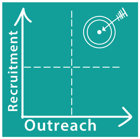10 Strategies For Outreach & Recruitment: How To Increase Your Return On Investment
