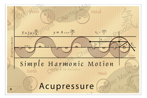 Simple Harmonic Motion-Poster-Acupressure-mixes acupressure with Western science concepts