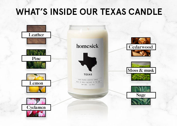 what's inside our texas candle graphic