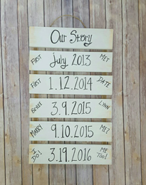 hand painted important dates sign by peculiar penguin on easy