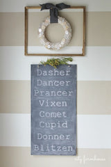 Reindeer sign found on city farmhouse blog and was inspiration for Vintage Bette's DIY