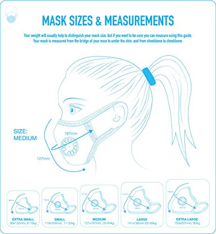 cambridge mask sizing