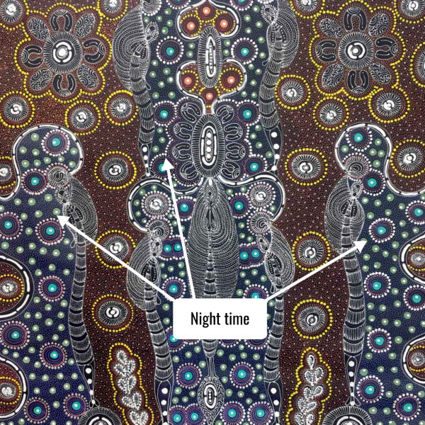 Dreamtime Sisters: Night time