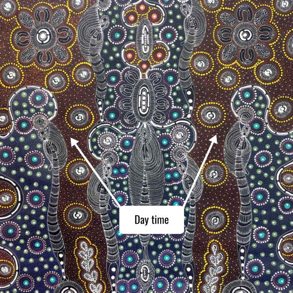 Dreamtime Sisters: Day time