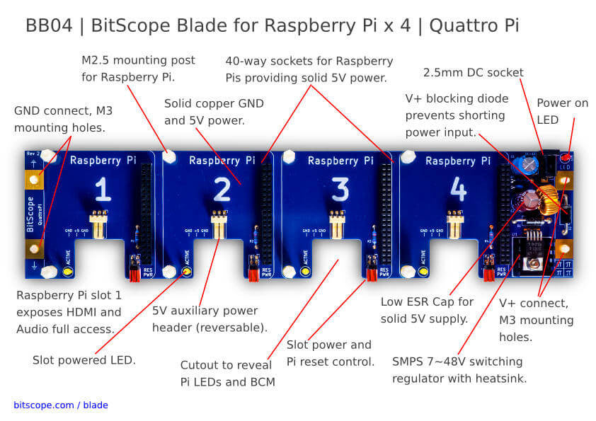 Bitscope Blade Series - power-mounting-diagram_Qpi_example