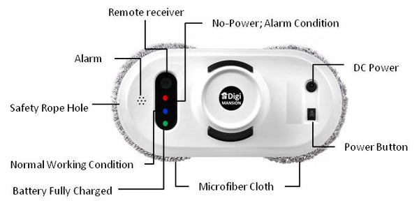 Digimansion® - Window Cleaning Robot, WinWipe Robot_UserControls&Functions