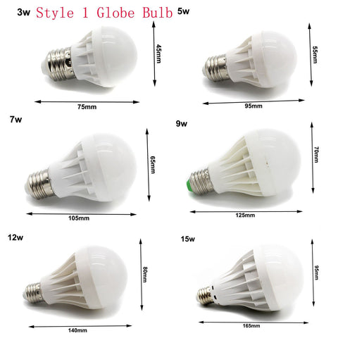 LED Domestic Light globe guarantee