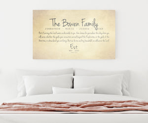 Blended Family Sign, Established Sign, Family Name Sign, Canvas Name Sign, Established Canvas, Christian Gift, Mother's Day Gift from Kids,