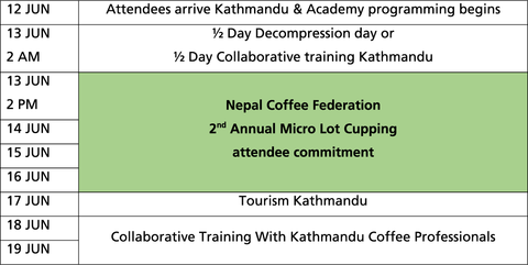 Nepal Micro Lot Cupping Schedule 2020