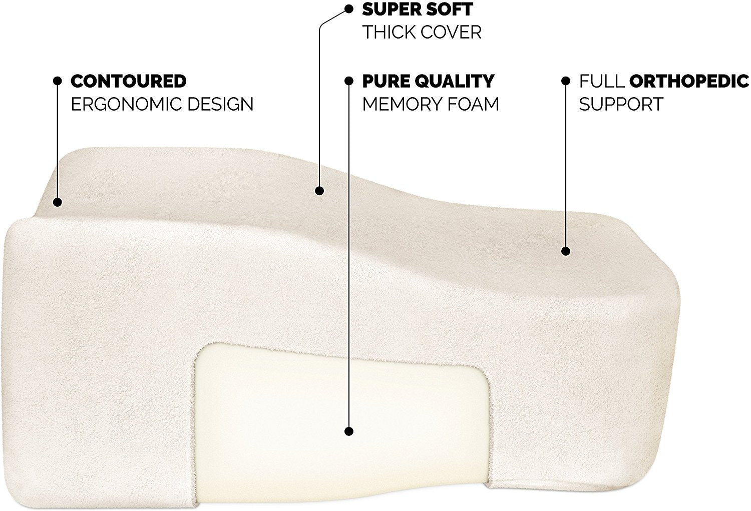 Cush Comfort Knee Pillow for Side Sleepers