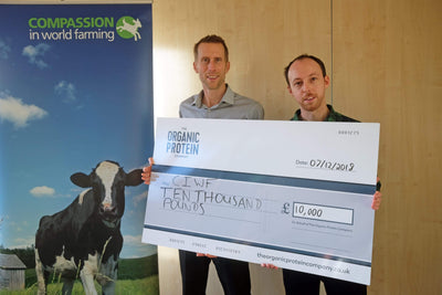 £10,000 donated to Compassion in World Farming!