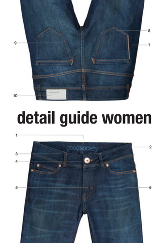 Goodsociety Detail guide women