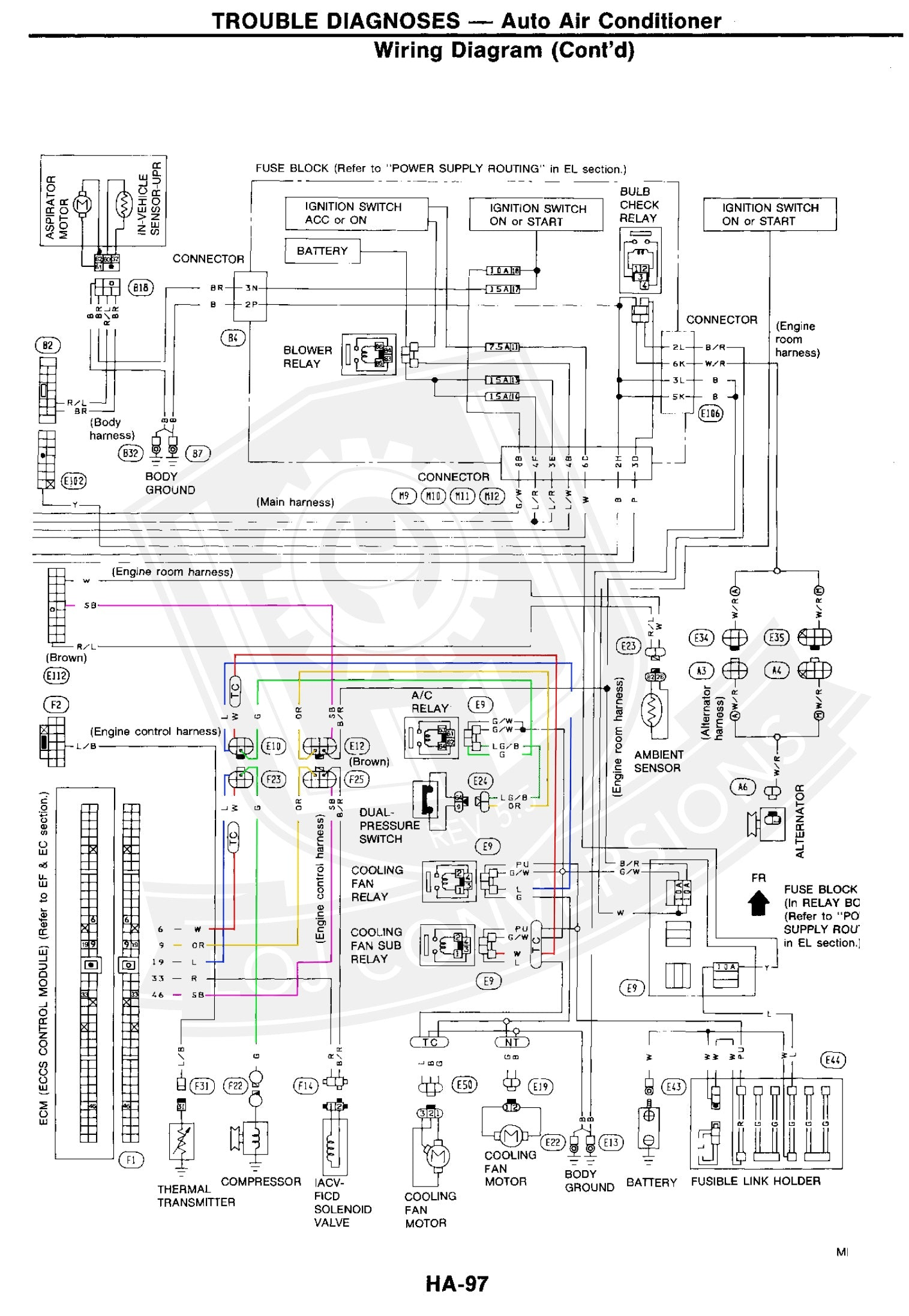 wiring the ac in a 300zx engine conversion loj conversions rh lojkits com 86 Nissan Wiring Diagram 95 Nissan Pickup Wiring Diagram