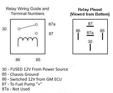 2  use a relay to convert the 12v output of the gm ecu to a ground signal   wire the relay as indicated below to accomplish this