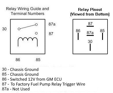 3 Pole Relay - cancigs.com  Pole Relay Wiring Diagram on stop start motor diagram, control relay diagram, basic relay diagram, 3 pole toggle switch diagram, start stop station diagram, 3 pole solenoid wiring diagrams, 2 pole switch diagram, electrical relay diagram, 3 wire start stop diagram, double pole relay diagram, 3 pole relay horn diagram, relay switch diagram, 12 volt automotive relay diagram,