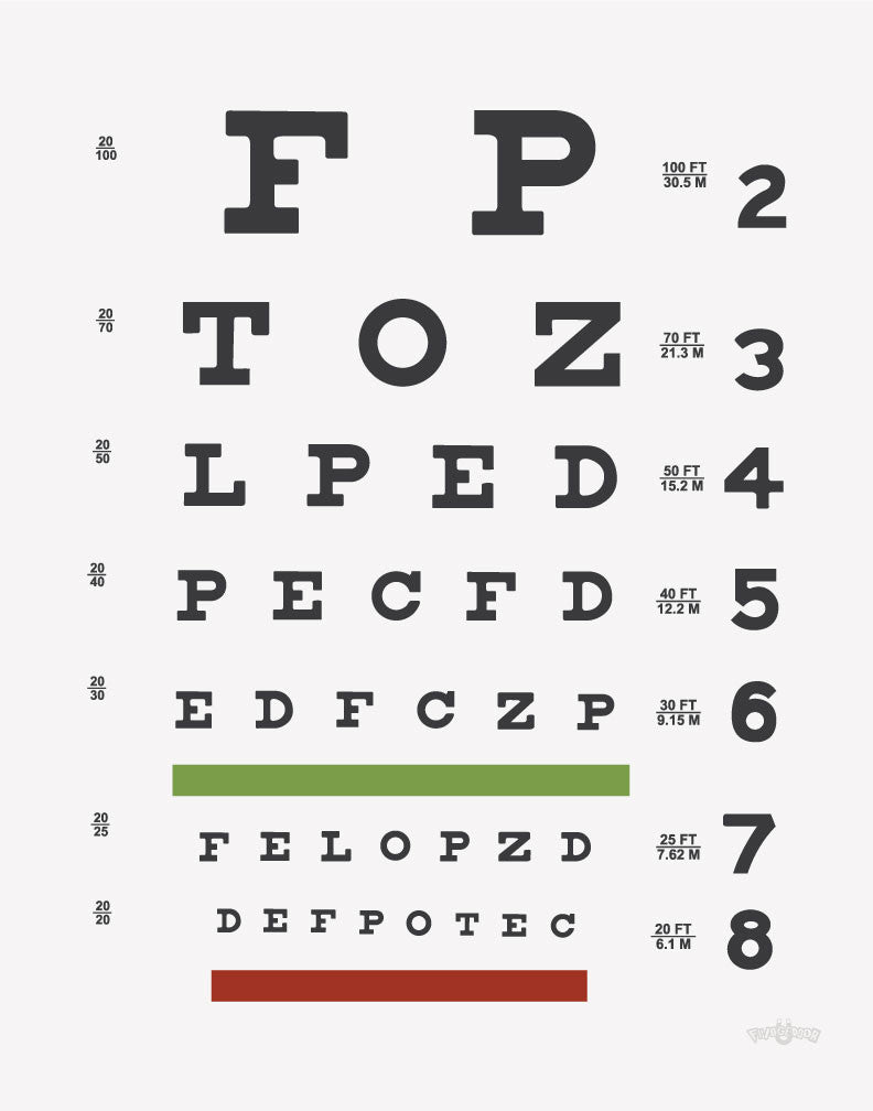 Eye Chart Magnet