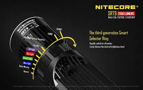 Nitecore SRT9 Smart Ring