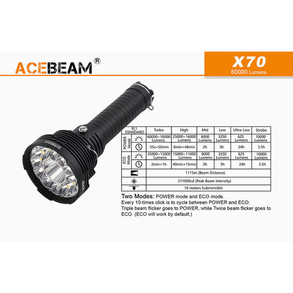 Acebeam X70vn - 60,000 Lumen SearchLight R
