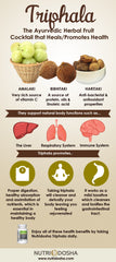 Triphala superfood cocktail an infographic