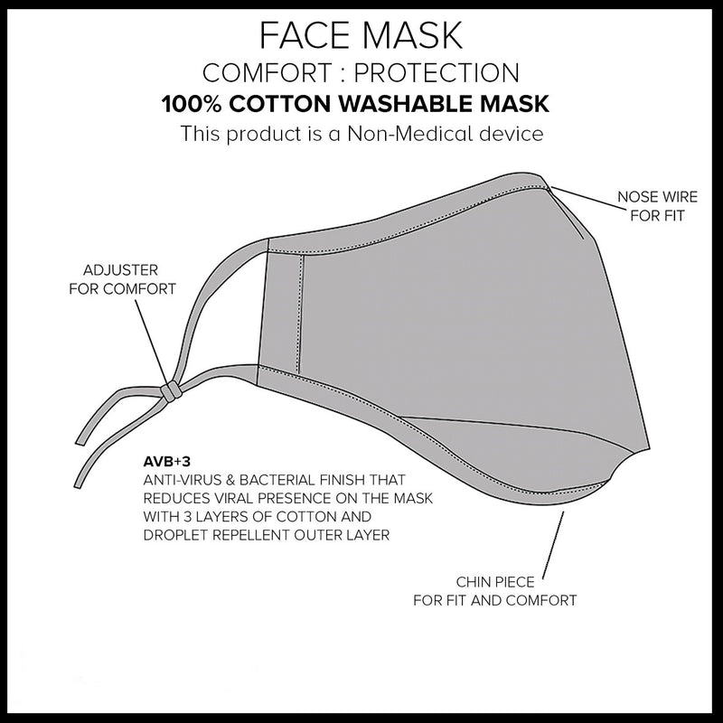 Navy Fashionable Face Cover with Droplet & Anti-Viral protection - SONSON®